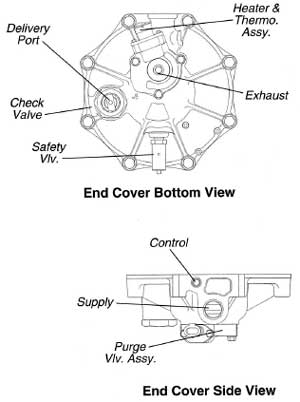 Bendix AD-9 Air Dryer End Cover schematic