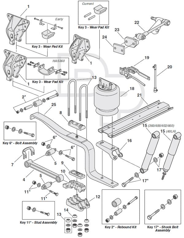 Hendrickson HAS 120/150/230 HAS 360/400/402/40LH/460 Air Suspension